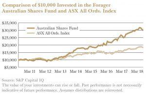 MAR18-FASF Comparison Chart