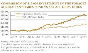 FASF_Comparison_Chart_APR18