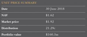QR_JUN18_FASF Unit Price-hires