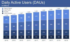 FB users image
