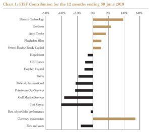 PR_JUN19_Chart01-hires