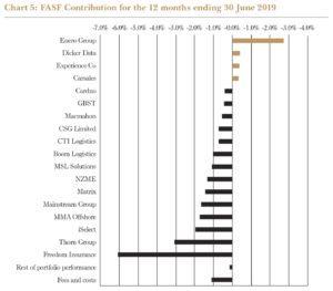 PR_JUN19_Chart05-hires